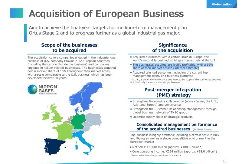 Nippon Sanso Aktie: Übernahme des Europa-Geschäfts von Praxair.