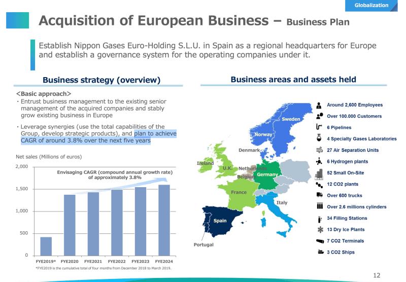 Nippon Sanso Wachstumsaussichten im Europa-Geschäft.