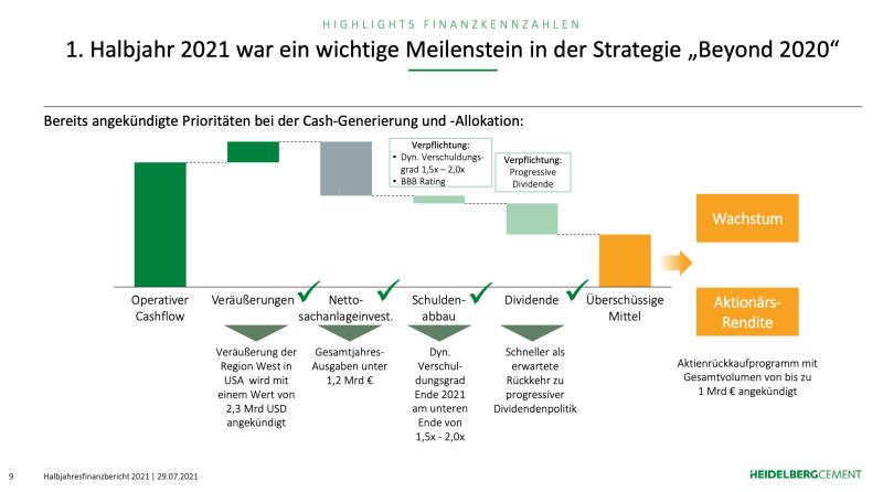 Ab in die Offensive: Jetzt fließt den Aktionären der HeidelbergCement Aktie der Cashflow zu.