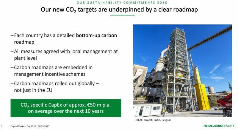 Kosten für den Weg hin zur CO2-Neutralität.