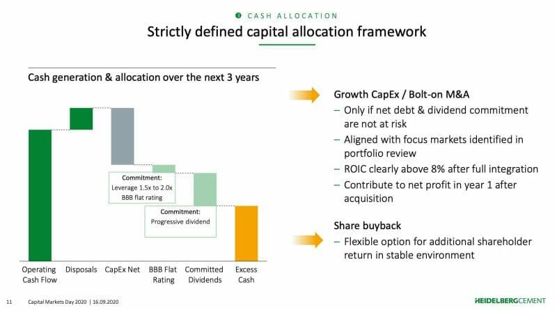 Das Management von HeidelbergCement hat sich klare Ziele zur Capital Allocation gesetzt.