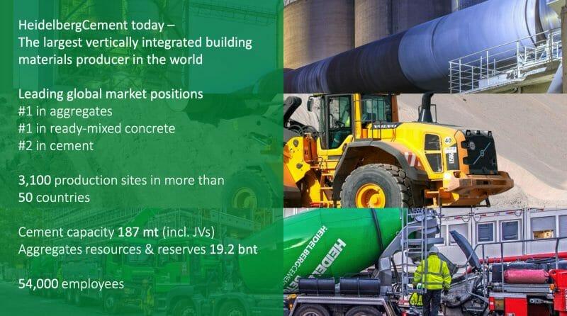 HeidelbergCement Aktie im Überblick: Einer der größten Zementhersteller der Welt.