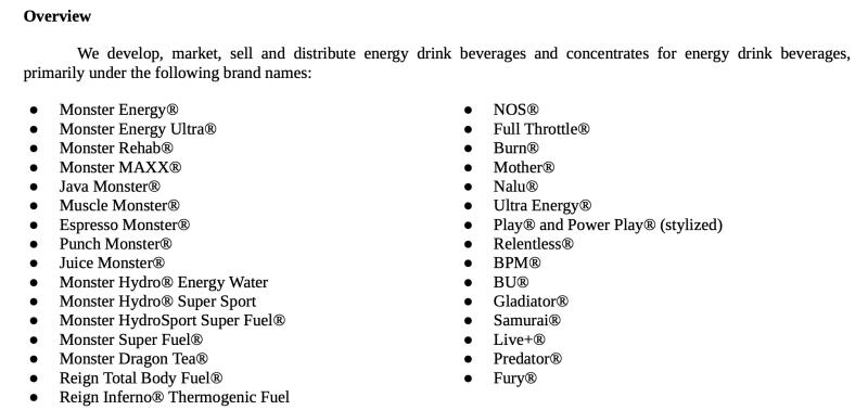 Marken von Monster Beverage.